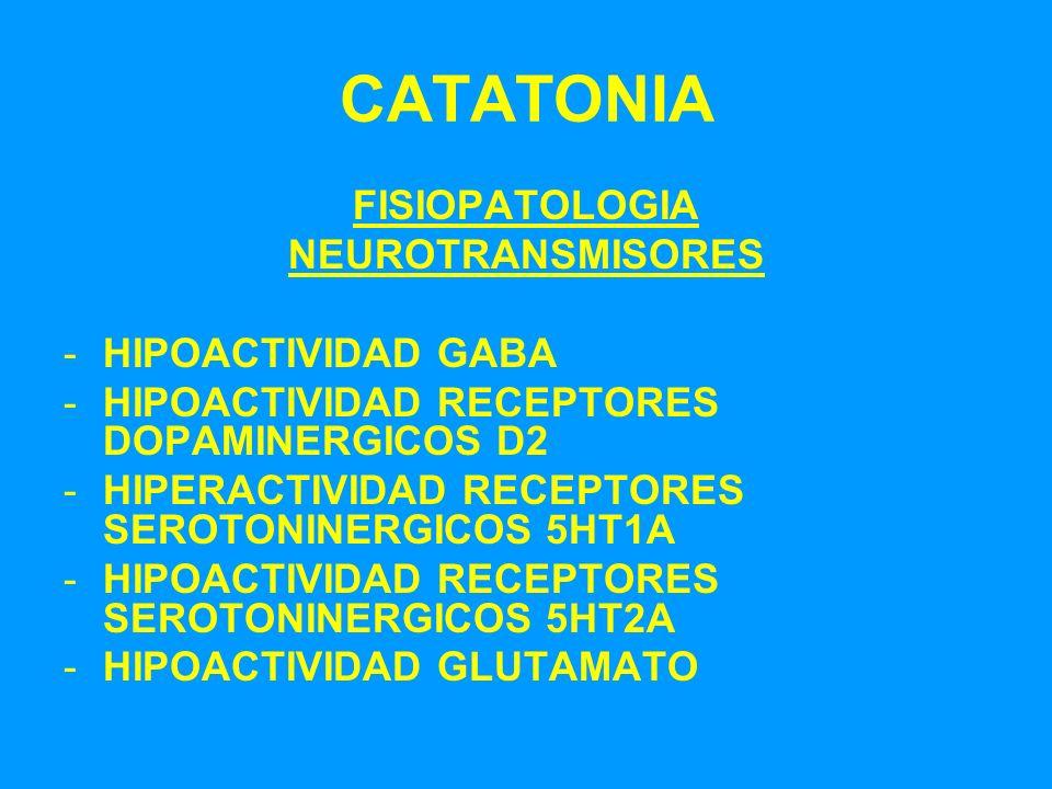 CATATONIA FISIOPATOLOGIA NEUROTRANSMISORES -HIPOACTIVIDAD GABA -HIPOACTIVIDAD RECEPTORES DOPAMINERGICOS D2 -HIPERACTIVIDAD RECEPTORES SEROTONINERGICOS