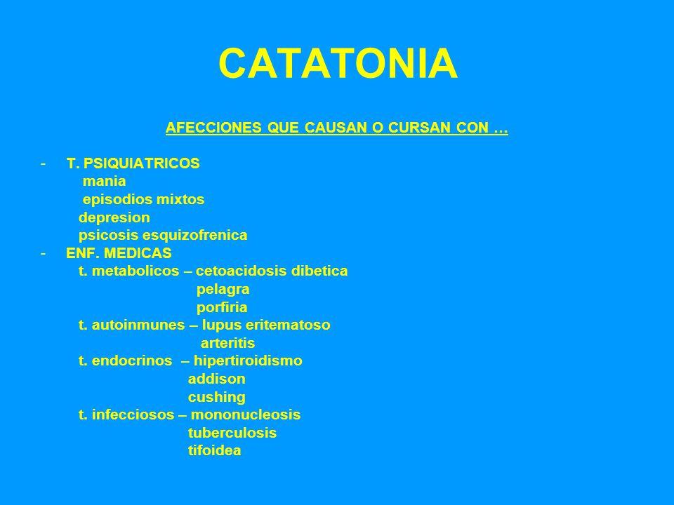 CATATONIA AFECCIONES QUE CAUSAN O CURSAN CON … -T. PSIQUIATRICOS mania episodios mixtos depresion psicosis esquizofrenica -ENF. MEDICAS t. metabolicos