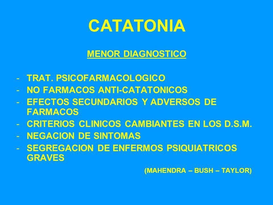 CATATONIA MENOR DIAGNOSTICO -TRAT. PSICOFARMACOLOGICO -NO FARMACOS ANTI-CATATONICOS -EFECTOS SECUNDARIOS Y ADVERSOS DE FARMACOS -CRITERIOS CLINICOS CA