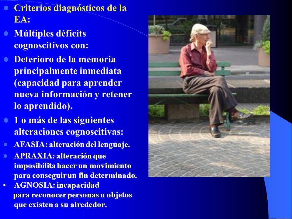 Criterios diagnósticos de la EA: Múltiples déficits cognoscitivos con: Deterioro de la memoria principalmente inmediata (capacidad para aprender nueva información y retener lo aprendido).