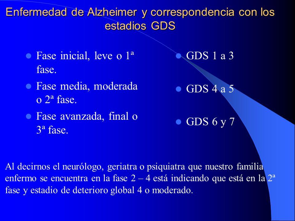 Enfermedad de Alzheimer y correspondencia con los estadios GDS Fase inicial, leve o 1ª fase. Fase media, moderada o 2ª fase. Fase avanzada, final o 3ª