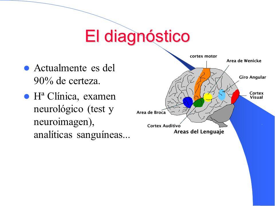 El diagnóstico Actualmente es del 90% de certeza. Hª Clínica, examen neurológico (test y neuroimagen), analíticas sanguíneas...