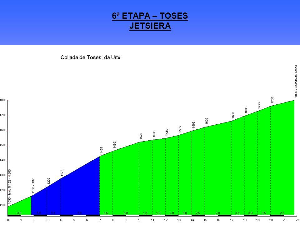 6ª ETAPA – TOSES JETSIERA