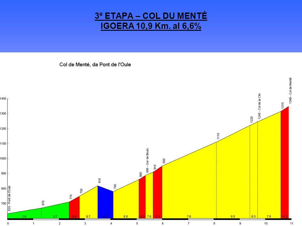3ª ETAPA – COL DU MENTÉ IGOERA 10,9 Km. al 6,6%
