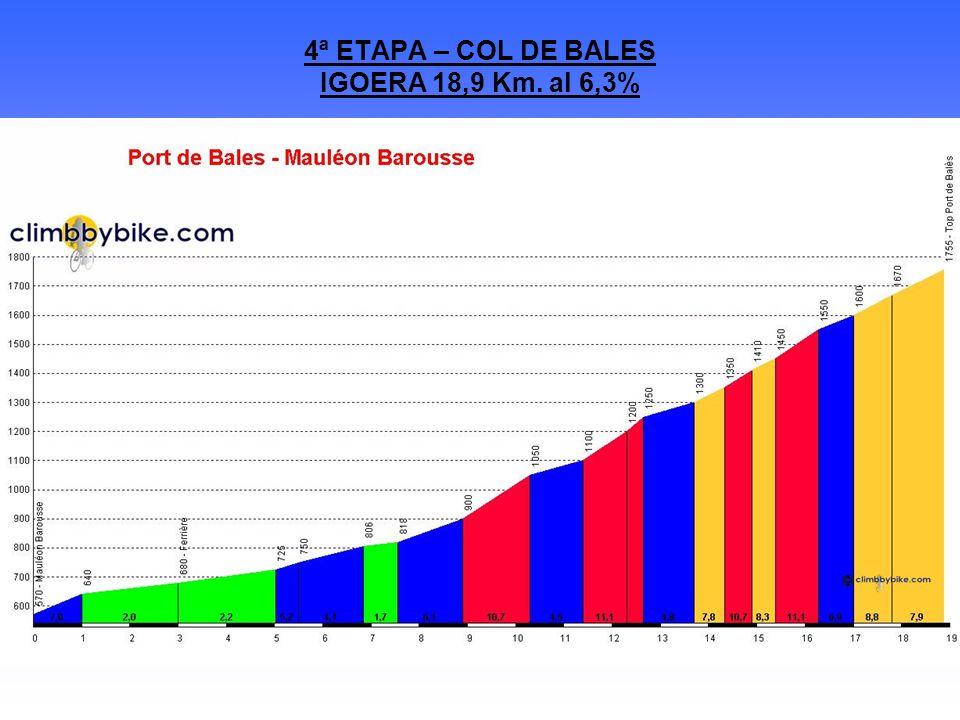 4ª ETAPA – COL DE BALES IGOERA 18,9 Km. al 6,3%