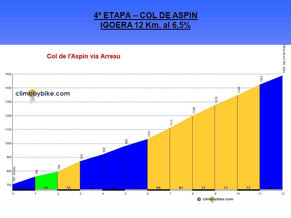 4ª ETAPA – COL DE ASPIN IGOERA 12 Km. al 6,5%