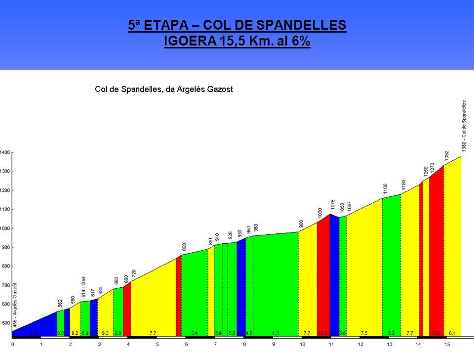 5ª ETAPA – COL DU SOULOR IGOERA 13 Km. al 7,1%