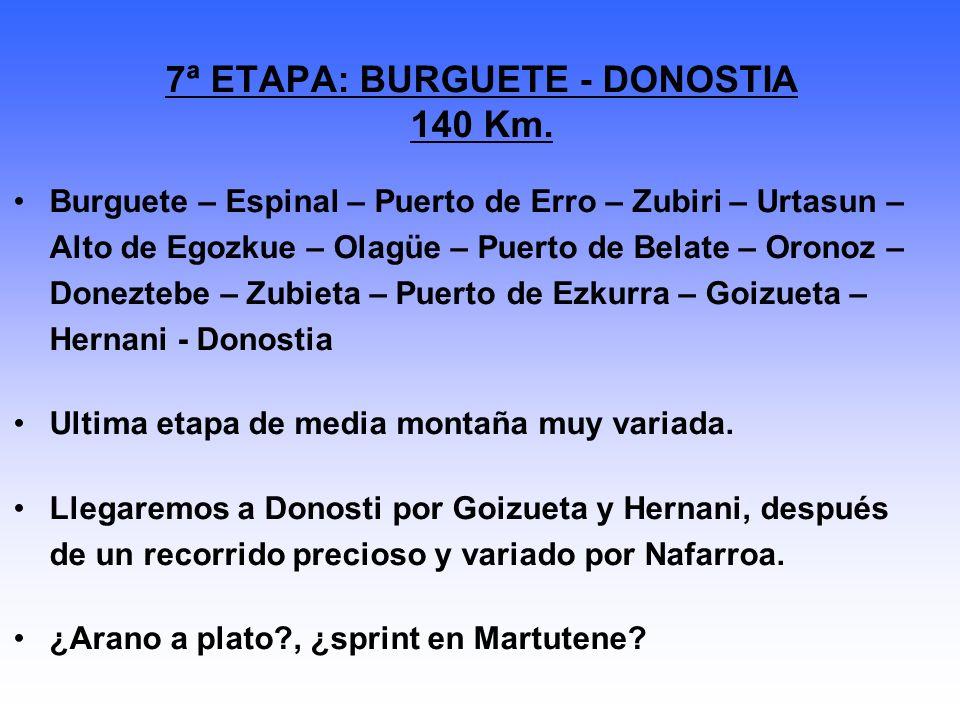 Burguete – Espinal – Puerto de Erro – Zubiri – Urtasun – Alto de Egozkue – Olagüe – Puerto de Belate – Oronoz – Doneztebe – Zubieta – Puerto de Ezkurr