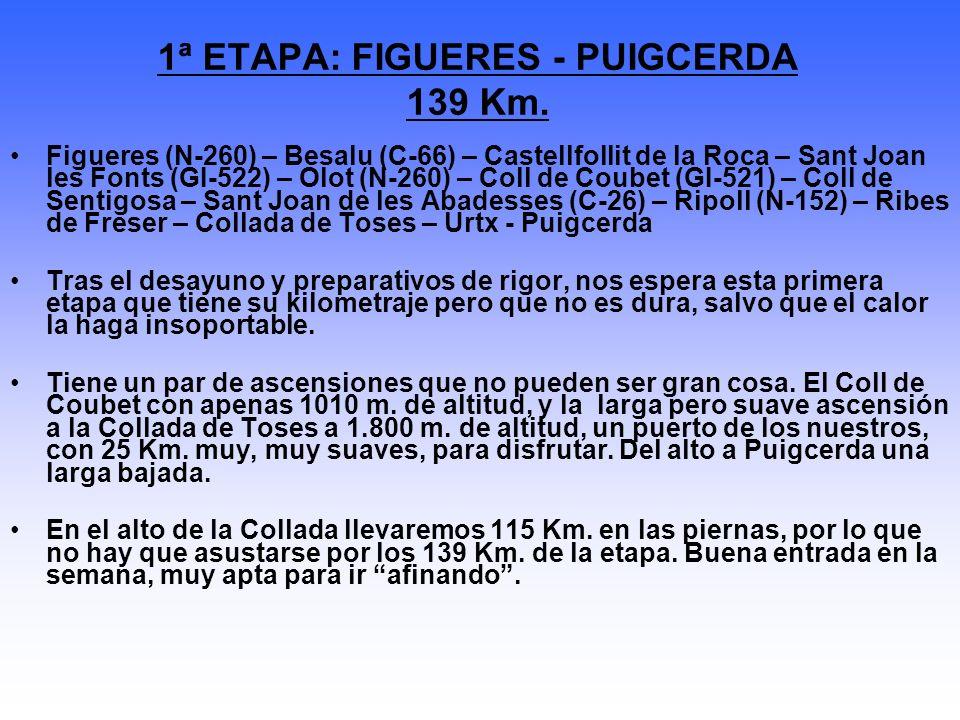 Figueres (N-260) – Besalu (C-66) – Castellfollit de la Roca – Sant Joan les Fonts (GI-522) – Olot (N-260) – Coll de Coubet (GI-521) – Coll de Sentigos