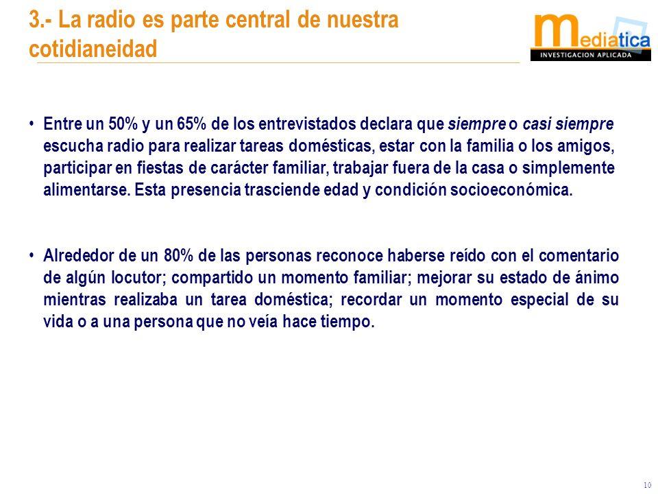 10 Entre un 50% y un 65% de los entrevistados declara que siempre o casi siempre escucha radio para realizar tareas domésticas, estar con la familia o