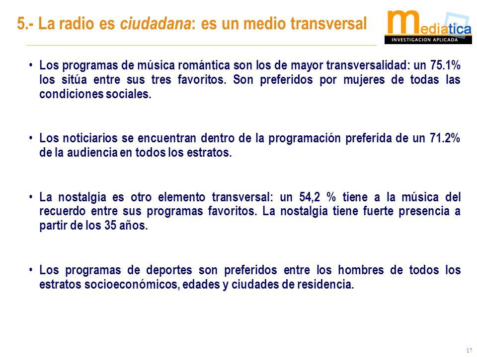 17 Los programas de música romántica son los de mayor transversalidad: un 75.1% los sitúa entre sus tres favoritos.