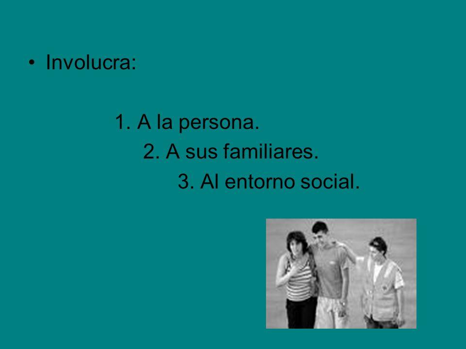 Involucra: 1. A la persona. 2. A sus familiares. 3. Al entorno social.