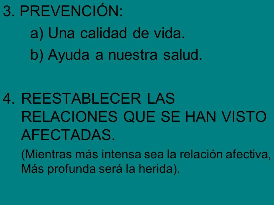 3. PREVENCIÓN: a) Una calidad de vida. b) Ayuda a nuestra salud. 4.REESTABLECER LAS RELACIONES QUE SE HAN VISTO AFECTADAS. (Mientras más intensa sea l