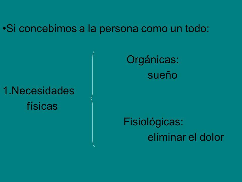 Si concebimos a la persona como un todo: Orgánicas: sueño 1.Necesidades físicas Fisiológicas: eliminar el dolor