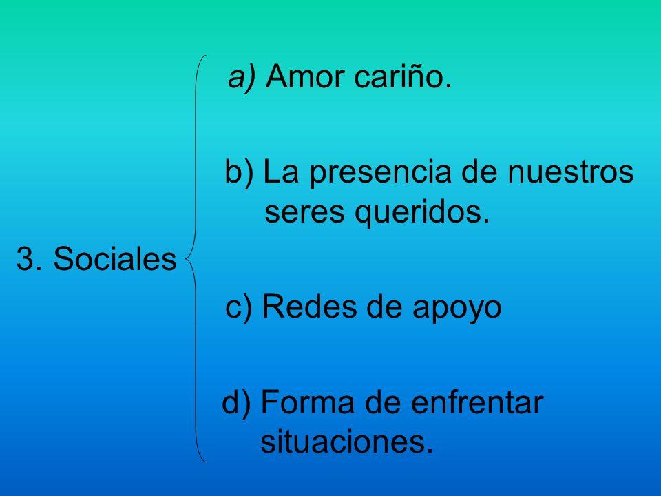 a) Amor cariño. b) La presencia de nuestros seres queridos. 3. Sociales c) Redes de apoyo d) Forma de enfrentar situaciones.