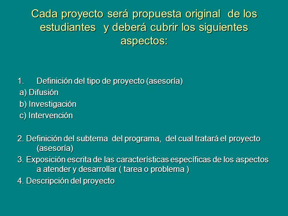 Cada proyecto será propuesta original de los estudiantes y deberá cubrir los siguientes aspectos: 1.Definición del tipo de proyecto (asesoría) a) Difusión a) Difusión b) Investigación b) Investigación c) Intervención c) Intervención 2.