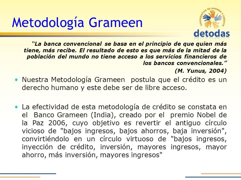 Metodología Grameen La banca convencional se basa en el principio de que quien más tiene, más recibe.