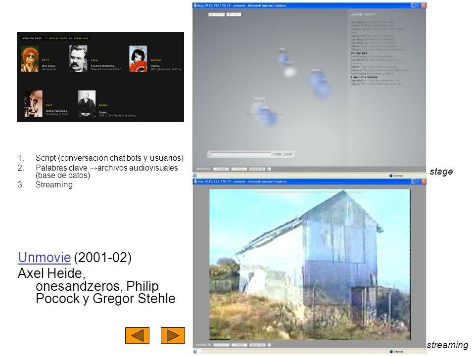 1.Script (conversación chat bots y usuarios) 2.Palabras clave archivos audiovisuales (base de datos) 3.Streaming UnmovieUnmovie (2001-02) Axel Heide, onesandzeros, Philip Pocock y Gregor Stehle stage streaming