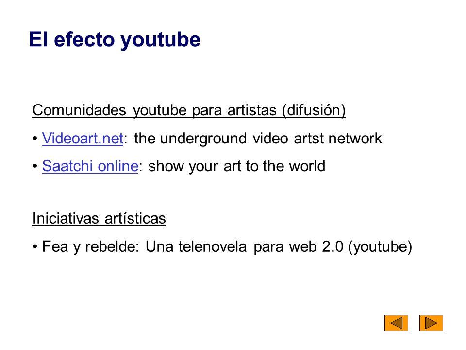 Comunidades youtube para artistas (difusión) Videoart.net: the underground video artst networkVideoart.net Saatchi online: show your art to the worldS