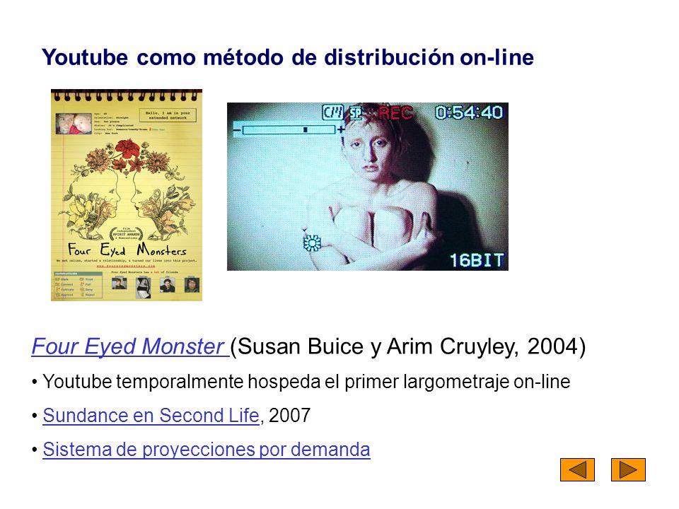 Four Eyed Monster Four Eyed Monster (Susan Buice y Arim Cruyley, 2004) Youtube temporalmente hospeda el primer largometraje on-line Sundance en Second Life, 2007Sundance en Second Life Sistema de proyecciones por demanda Youtube como método de distribución on-line