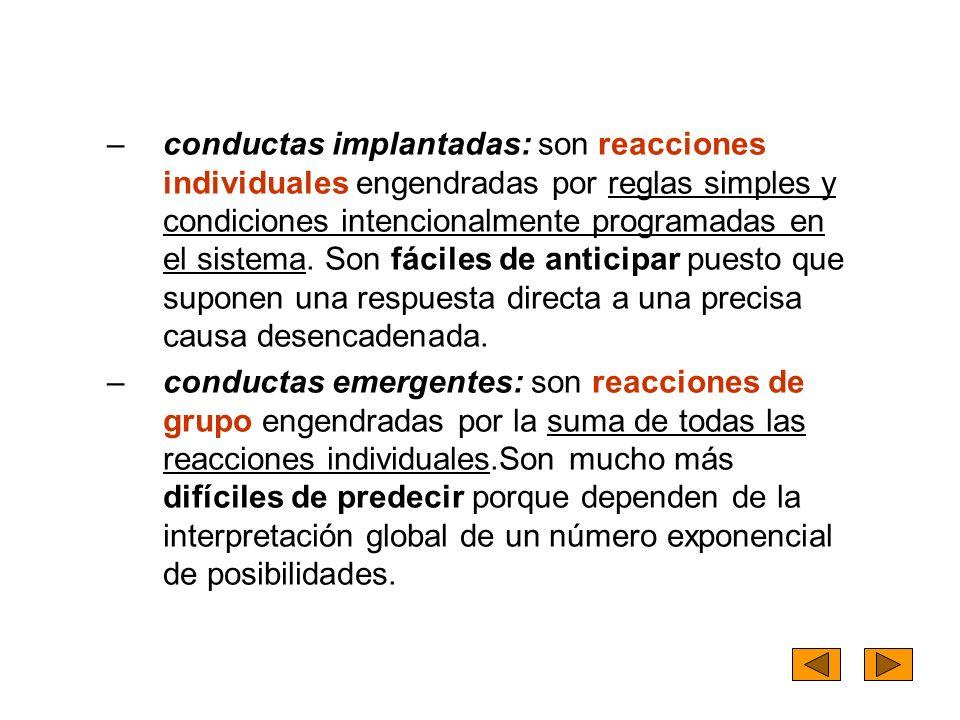 –conductas implantadas: son reacciones individuales engendradas por reglas simples y condiciones intencionalmente programadas en el sistema. Son fácil