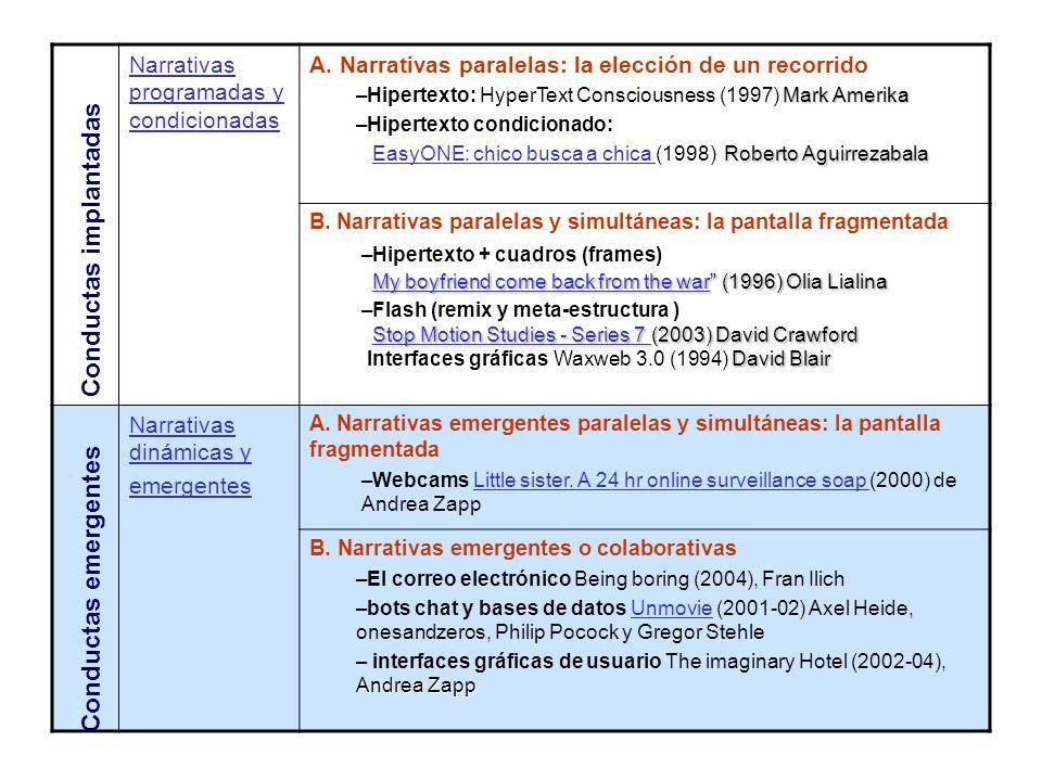 Narrativas programadas y condicionadas A.