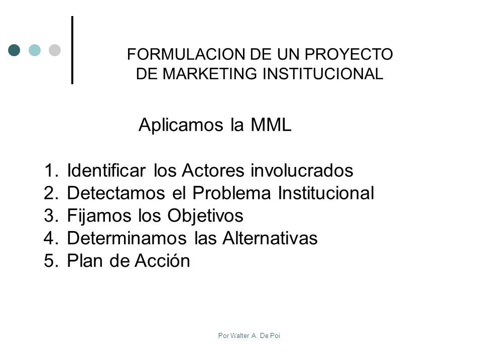 Por Walter A.De Poi FORMULACION DE UN PROYECTO DE MARKETING INSTITUCIONAL Aplicamos la MML 1.