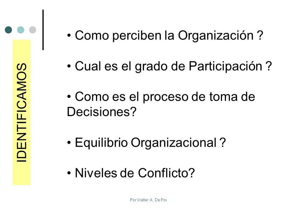 Por Walter A.De Poi Como perciben la Organización .