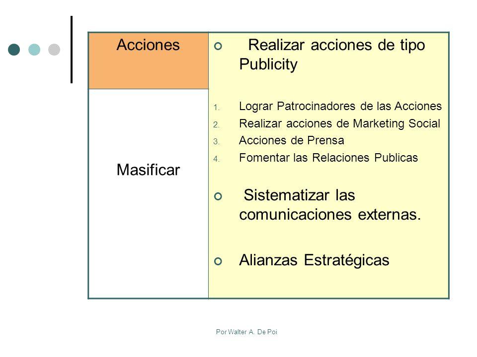 Por Walter A.De Poi Acciones Realizar acciones de tipo Publicity 1.
