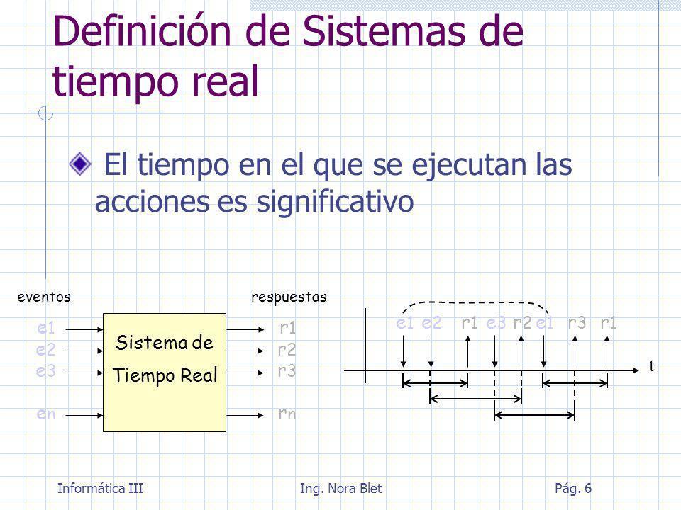 Informática IIIIng. Nora BletPág. 27 Ejemplos de Sistemas en tiempo real