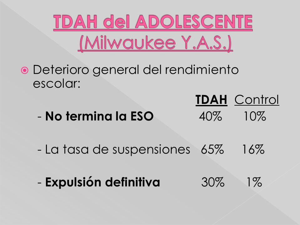 Deterioro general del rendimiento escolar: TDAH Control - No termina la ESO 40% 10% - La tasa de suspensiones 65% 16% - Expulsión definitiva 30% 1%
