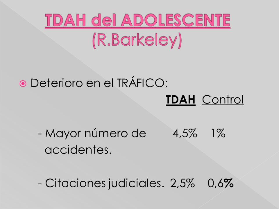 Deterioro en el TRÁFICO: TDAH Control - Mayor número de 4,5% 1% accidentes. - Citaciones judiciales. 2,5% 0,6 %