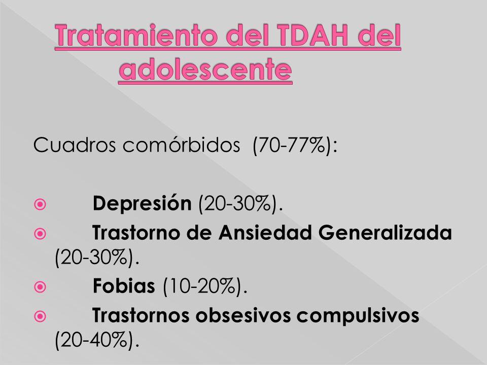 Cuadros comórbidos (70-77%): Depresión (20-30%). Trastorno de Ansiedad Generalizada (20-30%). Fobias (10-20%). Trastornos obsesivos compulsivos (20-40