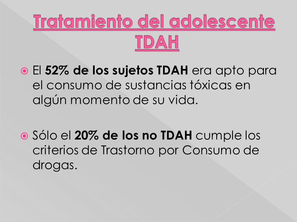 El 52% de los sujetos TDAH era apto para el consumo de sustancias tóxicas en algún momento de su vida. Sólo el 20% de los no TDAH cumple los criterios