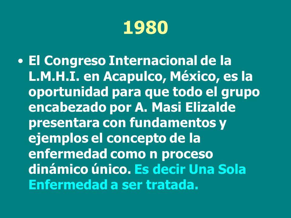 1980 El Congreso Internacional de la L.M.H.I. en Acapulco, México, es la oportunidad para que todo el grupo encabezado por A. Masi Elizalde presentara