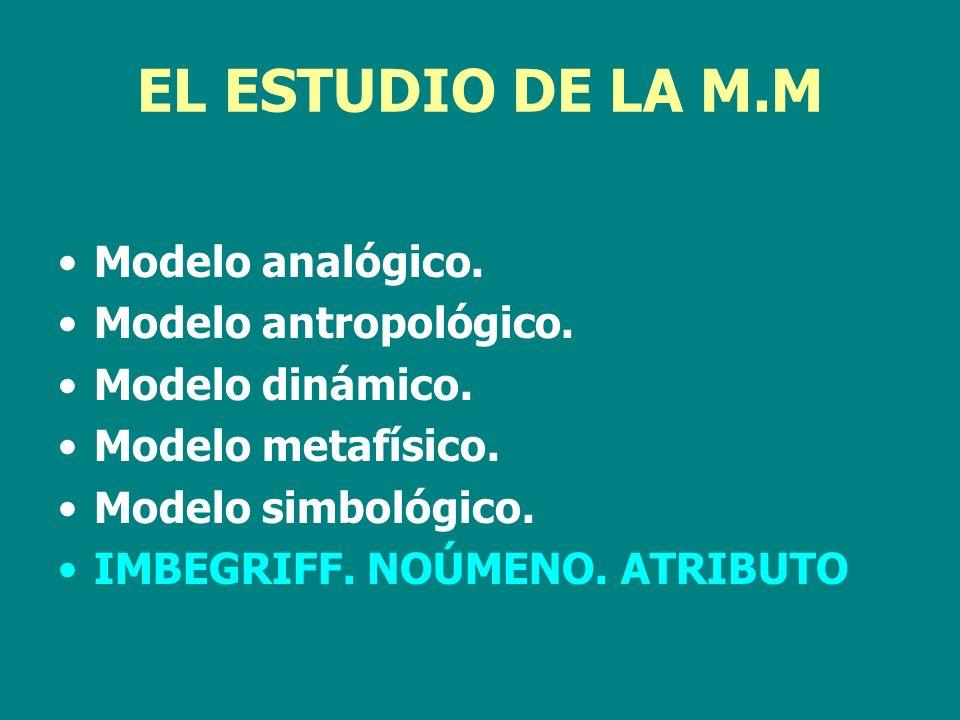 EL ESTUDIO DE LA M.M Modelo analógico. Modelo antropológico. Modelo dinámico. Modelo metafísico. Modelo simbológico. IMBEGRIFF. NOÚMENO. ATRIBUTO