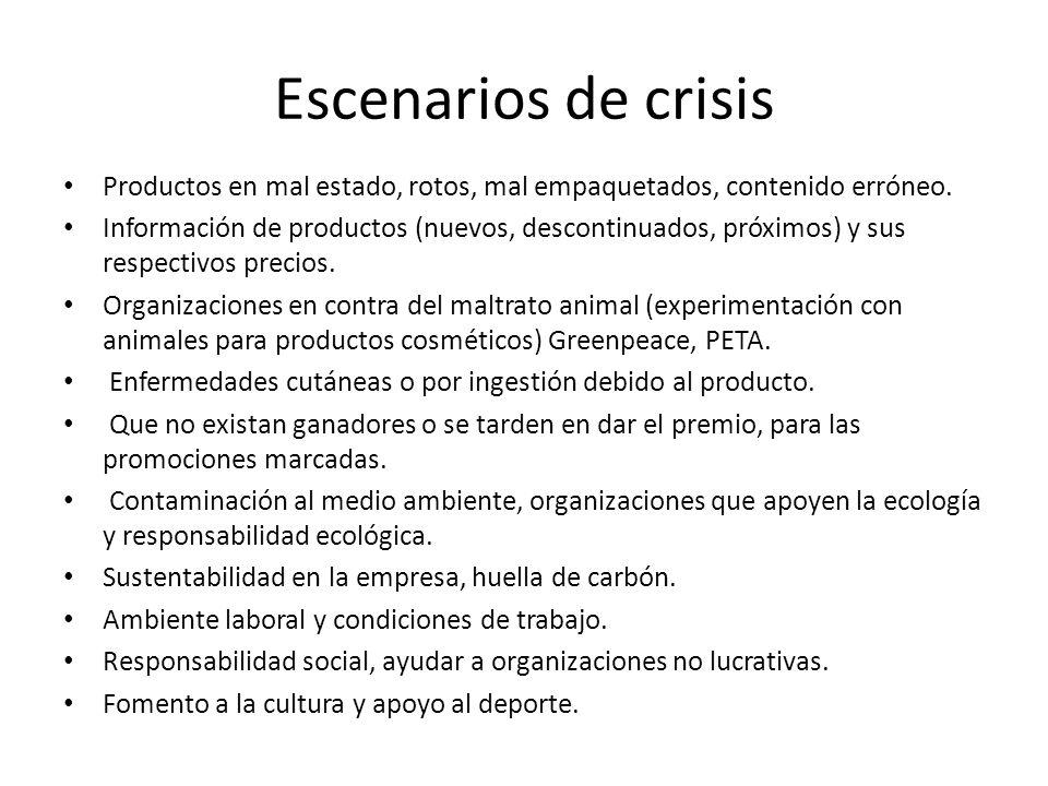 Escenarios de crisis Productos en mal estado, rotos, mal empaquetados, contenido erróneo. Información de productos (nuevos, descontinuados, próximos)