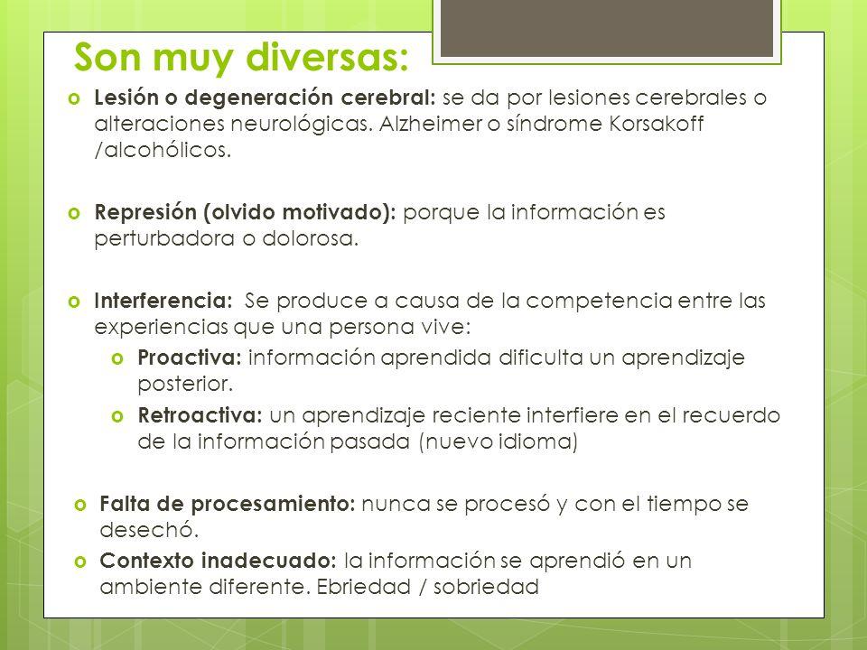 Lesión o degeneración cerebral: se da por lesiones cerebrales o alteraciones neurológicas. Alzheimer o síndrome Korsakoff /alcohólicos. Represión (olv