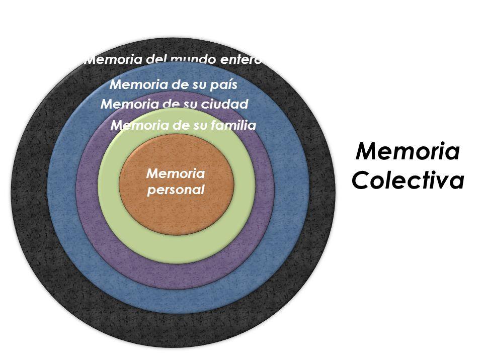 Memoria del mundo entero Memoria de su país Memoria de su ciudad Memoria Colectiva Memoria de su familia Memoria personal