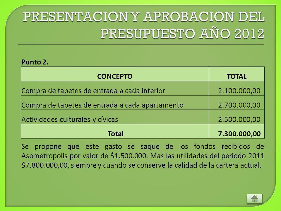 Punto 2. CONCEPTOTOTAL Compra de tapetes de entrada a cada interior 2.100.000,00 Compra de tapetes de entrada a cada apartamento 2.700.000,00 Activida