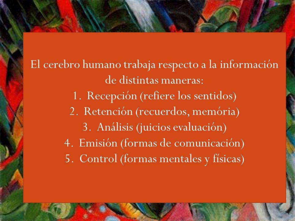 Guiri,,,, El cerebro humano trabaja respecto a la información de distintas maneras: 1.Recepción (refiere los sentidos) 2.Retención (recuerdos, memória