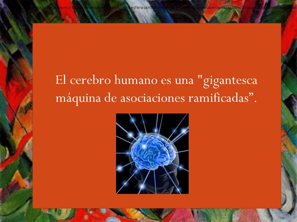 Guiri,,,, El cerebro humano es una