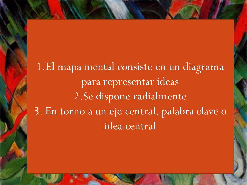 Guiri,,,, 1.El mapa mental consiste en un diagrama para representar ideas 2.Se dispone radialmente 3. En torno a un eje central, palabra clave o idea