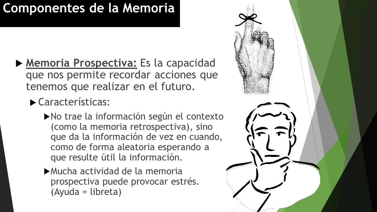 Memoria Prospectiva: Es la capacidad que nos permite recordar acciones que tenemos que realizar en el futuro. Características: No trae la información