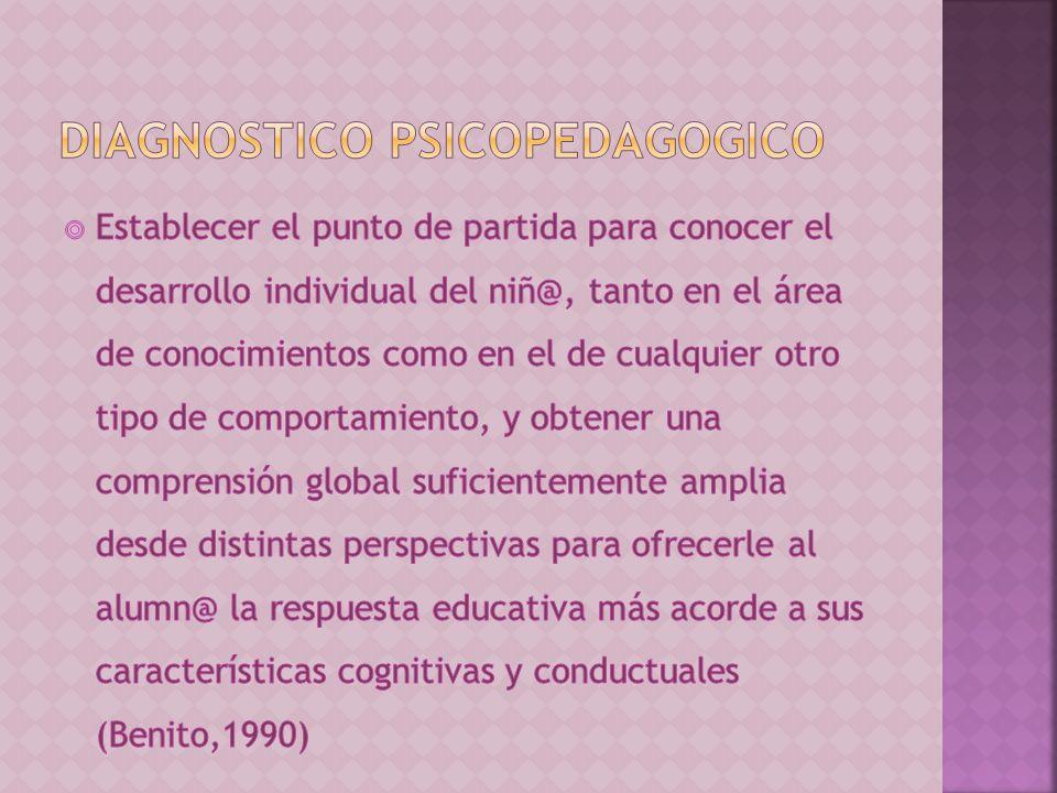 ORIGINALIDAD MANIPULACION DE ELEMENTOS INTERACCION DE ELEMENTOS