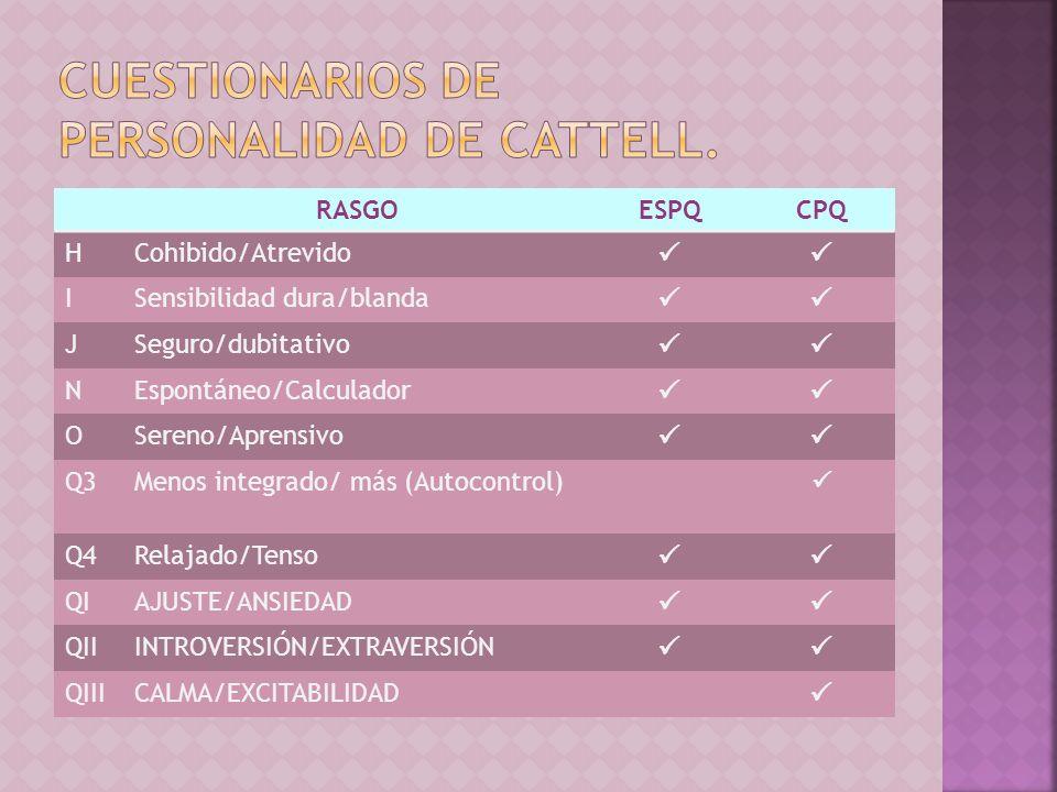 RASGOESPQCPQ HCohibido/Atrevido ISensibilidad dura/blanda JSeguro/dubitativo NEspontáneo/Calculador OSereno/Aprensivo Q3Menos integrado/ más (Autocont