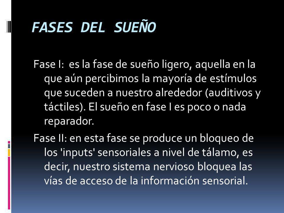 Fase III: el bloqueo sensorial se intensifica en relación a la fase II, lo que indica una mayor profundidad de sueño.