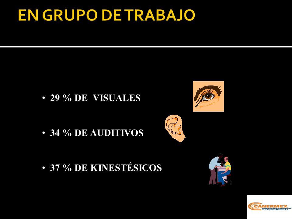 29 % DE VISUALES 34 % DE AUDITIVOS 37 % DE KINESTÉSICOS