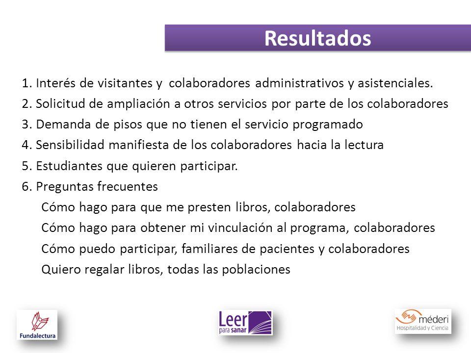 Resultados 1. Interés de visitantes y colaboradores administrativos y asistenciales. 2. Solicitud de ampliación a otros servicios por parte de los col