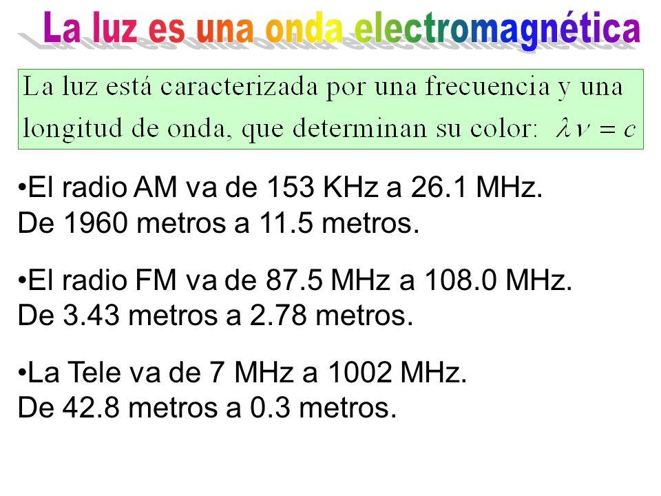 La luz visible va de 0.4 a 0.7 micras Por ejemplo, el color verde corresponde a una longitud de onda de 0.4680 micras y una frecuencia de 6.14x10 14 Hertz